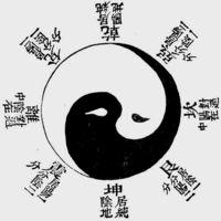 Yin and Yang, Hu Wei